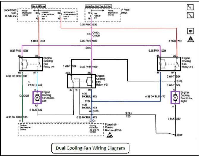 cooling fan wiring diagram on citroen alternator wiring