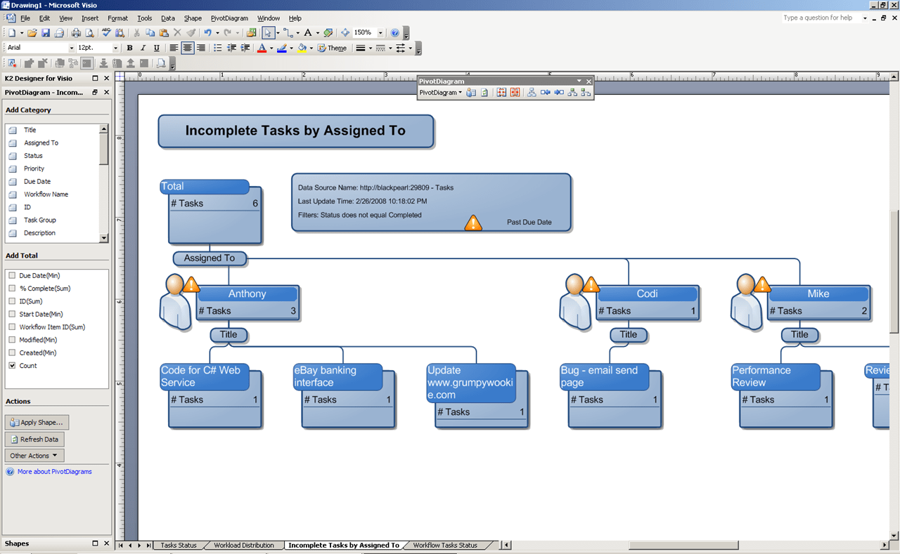 sharepoint 2010 site diagram baldor 5hp single phase motor wiring visio schematic