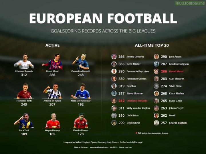 info1 - Ihr Gewicht in Gold wert: Die wertvollsten Fußballspieler in der EU