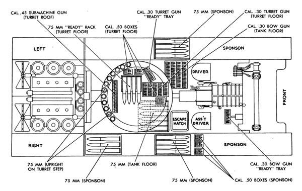 related with merkava tank schematic