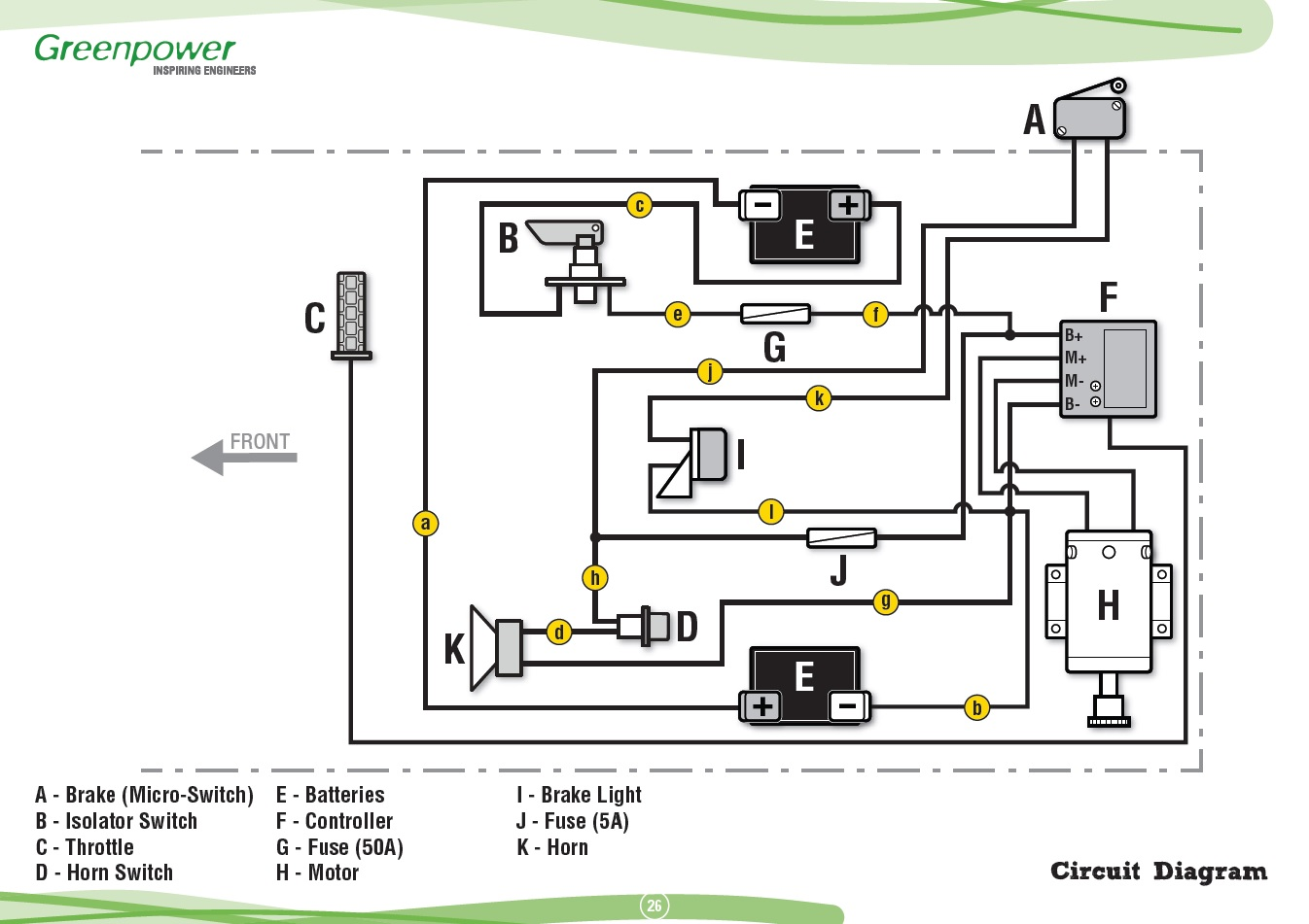 hight resolution of speed controller by greenpower