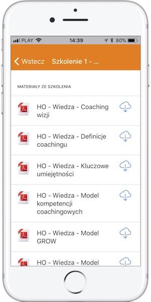 Grupa SET Szkoła Coachów - Grupa SET