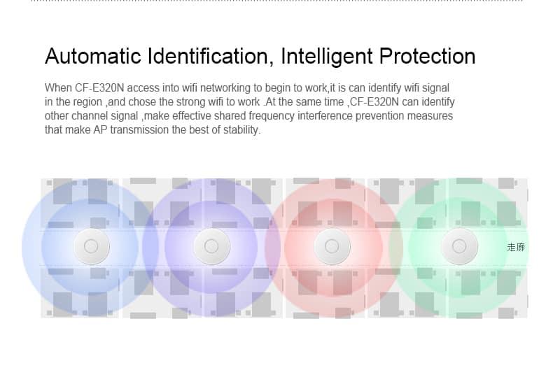 COMFAST CF-E320N automatic identification