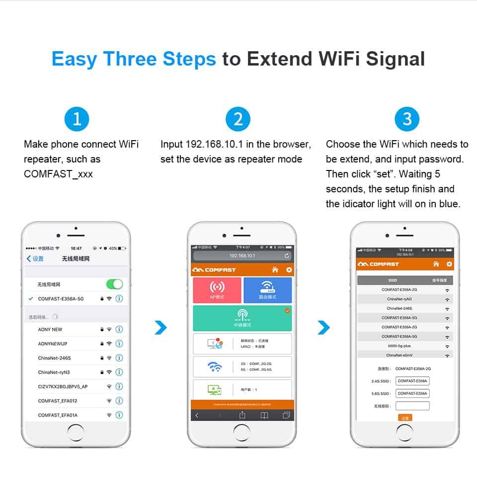 Comfast CF-WR753AC easy three steps
