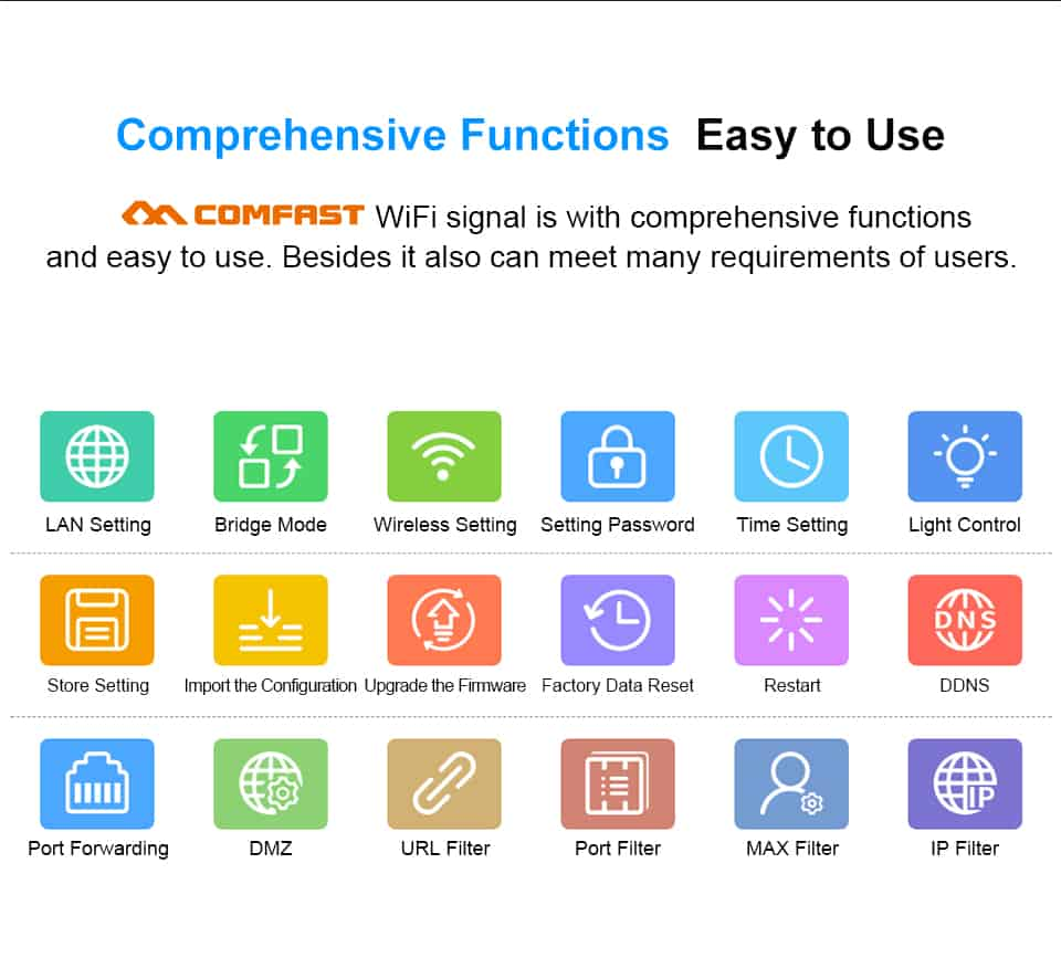 Comfast CF-WR753AC comprehensive functions