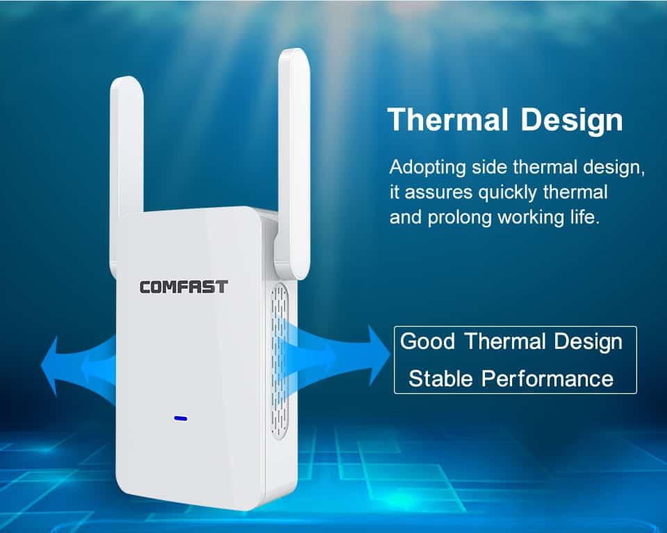 Comfast CF-WR753AC thermal design
