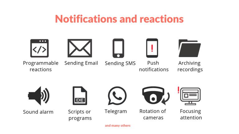 [Notificaciones y reacciones  ] Diversas notificaciones y reacciones de scripts programables para enviar alertas
