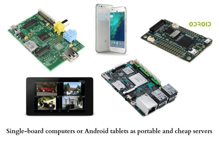 [Para revendedores  ] Cree un sistema de videovigilancia eficiente pero de bajo presupuesto utilizando microcomputadoras de placa única como Raspberry Pi o dispositivos Android