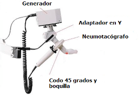 Generador de los Impulsos de Oscilometría