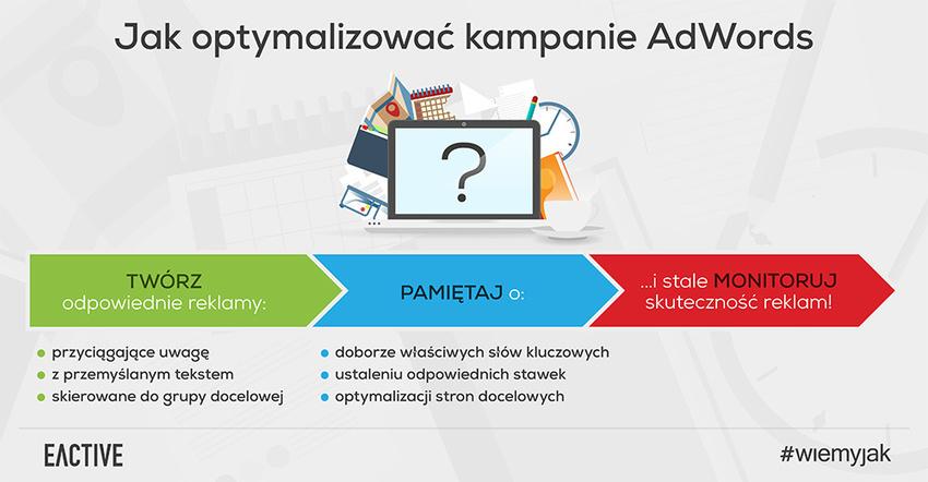 Optymalizacja kampanii AdWords – kampanie Google AdWords, które zapewnią sukces!