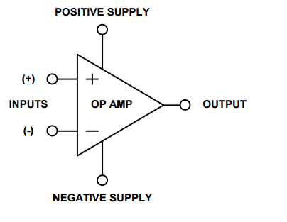Simple Guitar Wiring Diagram Guitar Electronics Wiring