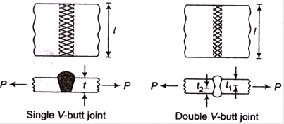 Bolted, Riveted and Welded Joints Study Notes for