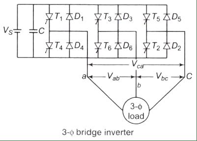 Power Inverter Block Diagram Circuit Breaker Block Diagram
