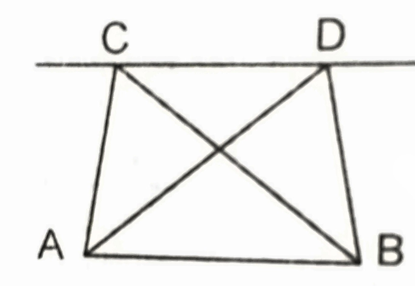 Short Tricks on Centres of Triangle in Geometry