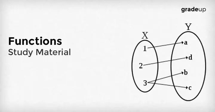Set Theory & Venn Diagrams: Concept & Important formulas