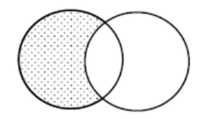 Venn Diagram For 4 Sets Formula Resume Examples Resume