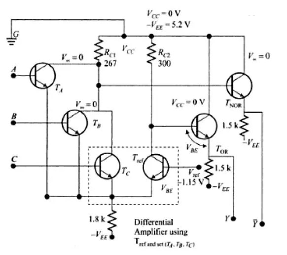 Logic Families-2 Study Notes for Electronics and