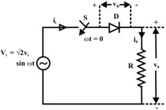 Phase Control Rectifier-1 notes for GATE EE 2019 Exam