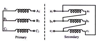 GATE EE : Electrical Machines Champion Quiz 1 10-Oct-2016