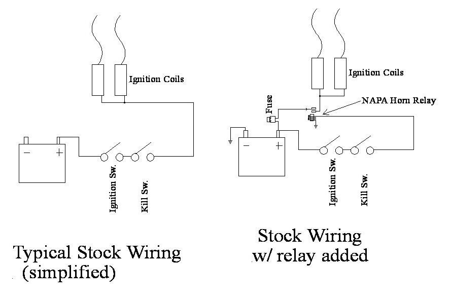 Harley Davidson Coil Wiring Diagram | mwb-online.co on
