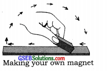 GSEB Solutions Class 6 Science Chapter 13 Fun with Magnets