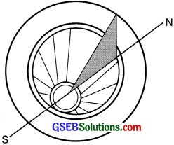 GSEB Solutions Class 7 Science Chapter 13 Motion and Time