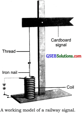 GSEB Solutions Class 7 Science Chapter 14 Electric Current and its Effects