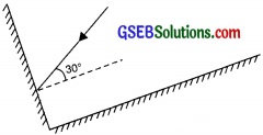 GSEB Solutions Class 8 Science Chapter 16 Light