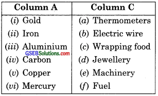 GSEB Solutions Class 8 Science Chapter 4 Materials Metals and Non-Metals