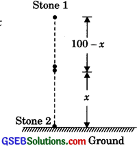 GSEB Solutions Class 9 Science Chapter 10 Gravitation