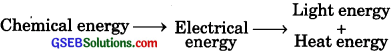 GSEB Solutions Class 9 Science Chapter 11 Work and Energy