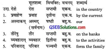 GSEB Solutions Class 10 Sanskrit Chapter 6 काष्ठखण्डः