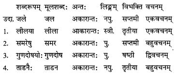 GSEB Solutions Class 10 Sanskrit Chapter 7 सुभाषितकुसुमानि