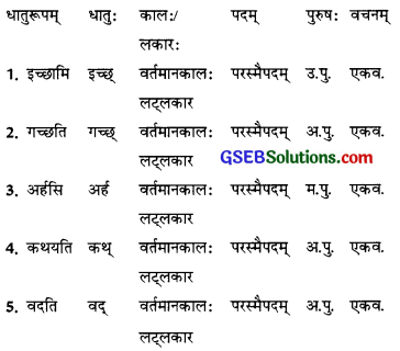 GSEB Solutions Class 9 Sanskrit Chapter 2 कुलस्य आचारः