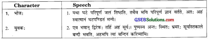 GSEB Solutions Class 9 Sanskrit Chapter 3 परं निधानम् कः