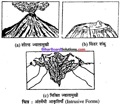 Bihar Board Class 11 Geography Solutions Chapter 3 पृथ्वी की आंतरिक संरचना