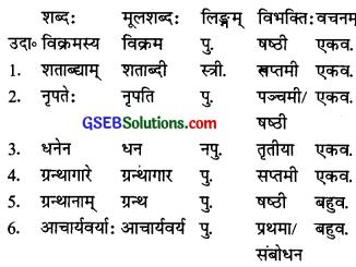 GSEB Solutions Class 10 Sanskrit Chapter 12 कलिकालसर्वज्ञो हेमचन्द्राचार्यः