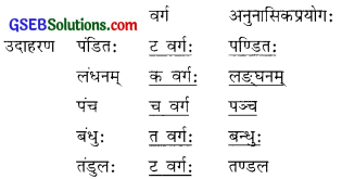 GSEB Solutions Class 9 Sanskrit Chapter 12 सुभाषित-सप्तकम्