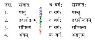 GSEB Solutions Class 9 Sanskrit Chapter 17 आचार्यः चरकः