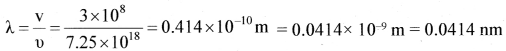 GSEB Solutions Class 12 Physics Chapter 11 Dual Nature of Radiation and Matter image - 2