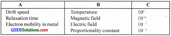 GSEB Solutions Class 12 Physics Chapter 3 Current Electricity 30