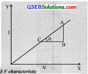 GSEB Solutions Class 12 Physics Chapter 3 Current Electricity 32