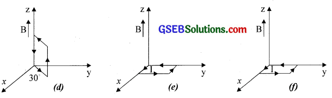 GSEB Solutions Class 12 Physics Chapter 4 Moving Charges and Magnetism 12