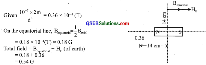 GSEB Solutions Class 12 Physics Chapter 5 Magnetism and Matter 3