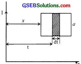 GSEB Solutions Class 12 Physics Chapter 6 Electromagnetic Induction 16