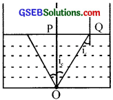 GSEB Solutions Class 12 Physics Chapter 9 Ray Optics and Optical Instruments image - 5