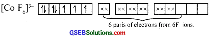 GSEB Solutions Class 12 Chemistry Chapter 9 Coordination Compounds img 52