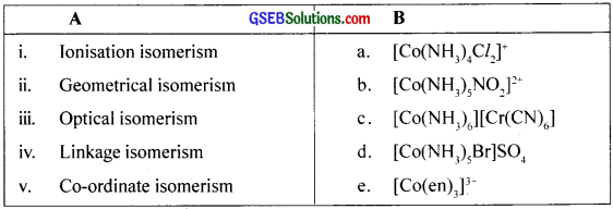 GSEB Solutions Class 12 Chemistry Chapter 9 Coordination Compounds img 57