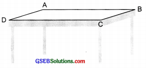 GSEB Solutions Class 6 Maths Chapter 10 Mensuration Intext Questions img 1