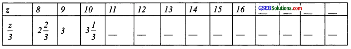 GSEB Solutions Class 6 Maths Chapter 11 Algebra Ex 11.5 img 16